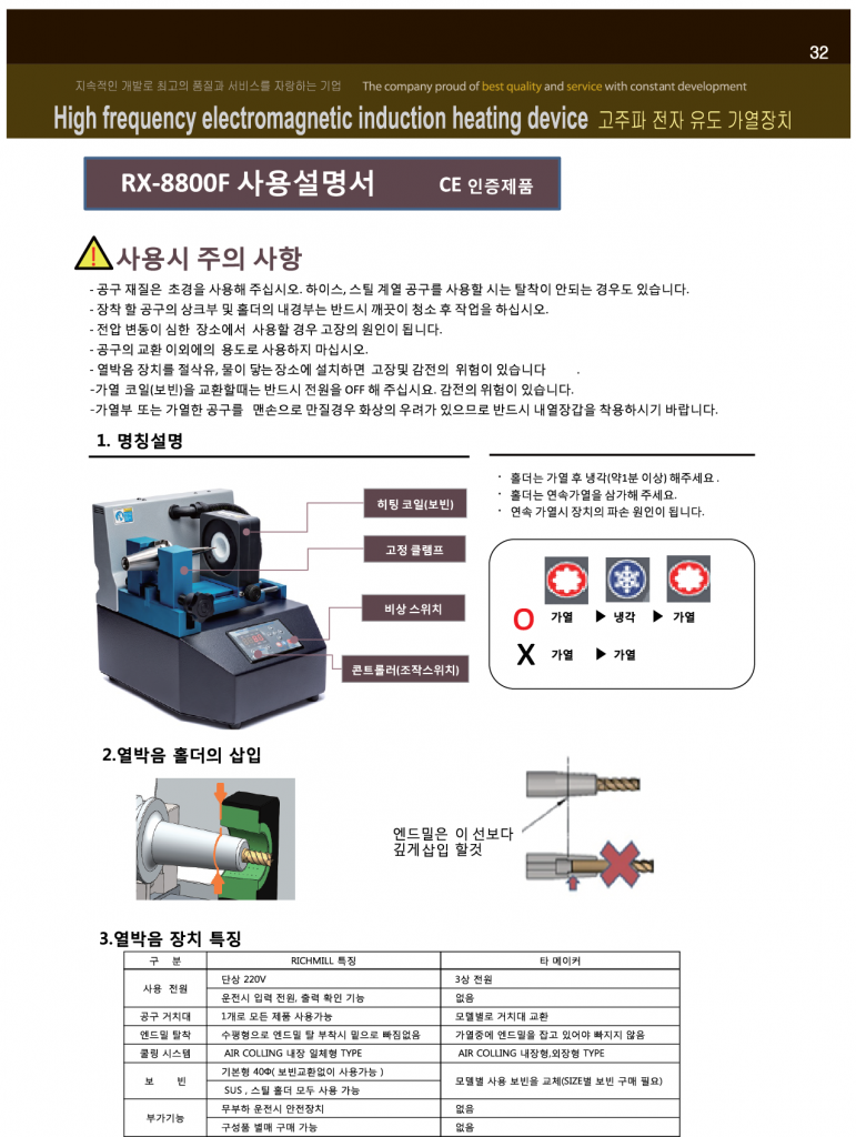 High frequency electormagnetic induction heating device-1