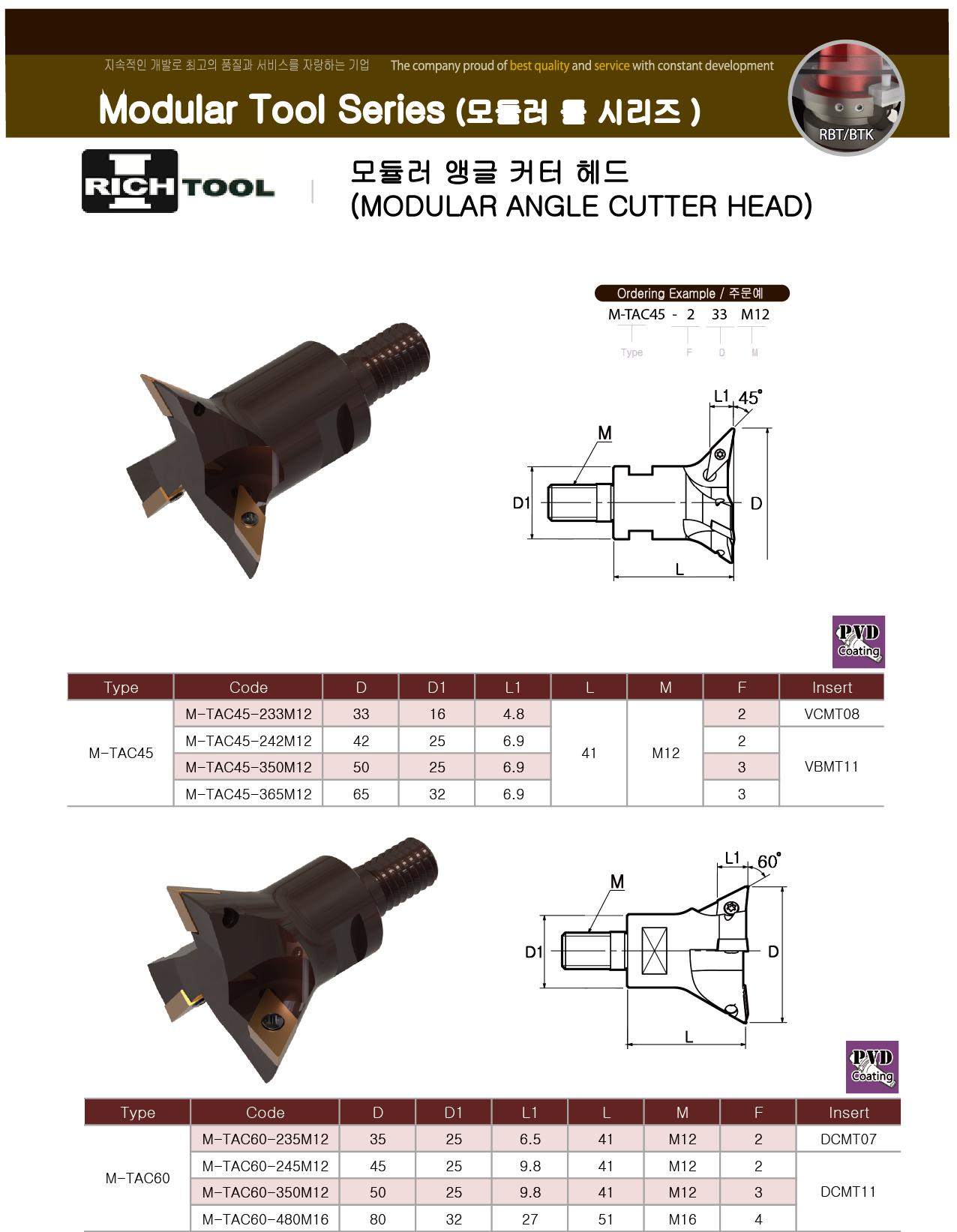 MODULAR ANGLE CUTTER HEAD(TAC45,TAC60)